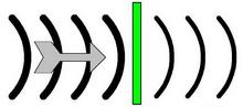 STC等级使用单窗格窗口显示为降噪