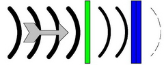降噪STC等级显示为一个单窗格窗口使用隔音窗